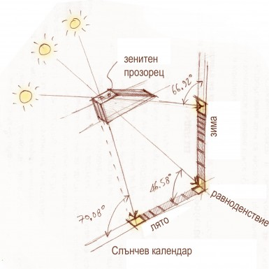 03_SUN-CALENDAR_BG_web
